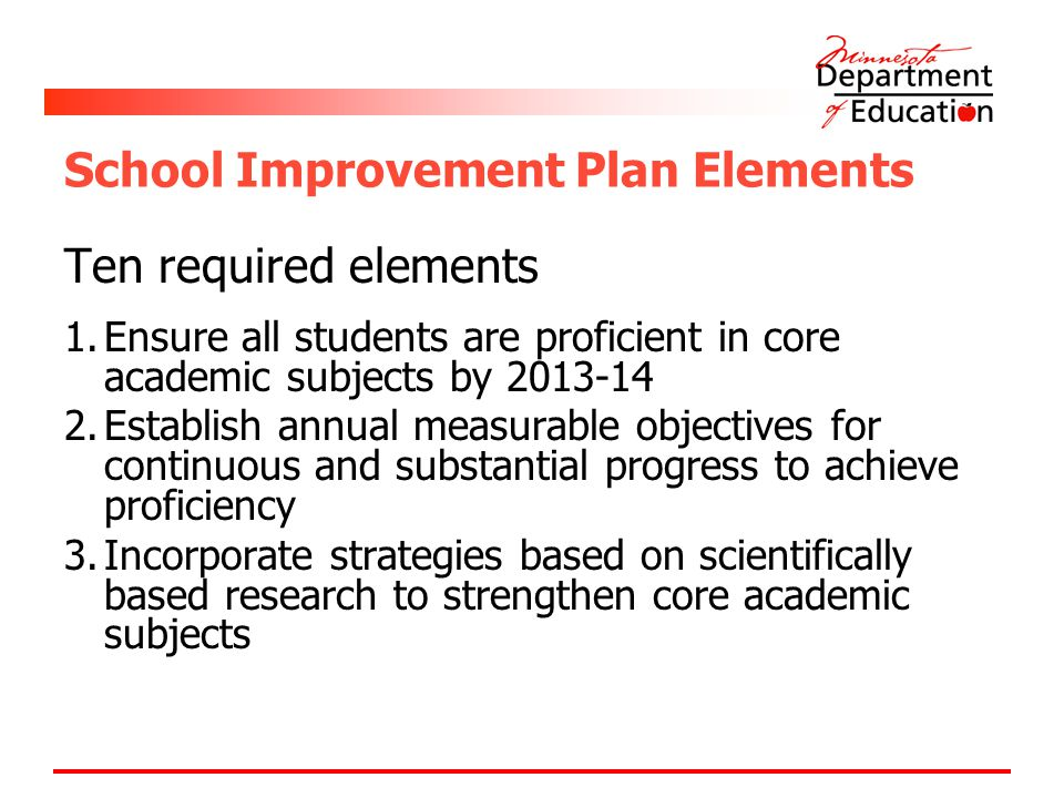School Improvement Plan Elements Ten required elements 1.Ensure all students are proficient in core academic subjects by 2013-14 2.Establish annual measurable objectives for continuous and substantial progress to achieve proficiency 3.Incorporate strategies based on scientifically based research to strengthen core academic subjects
