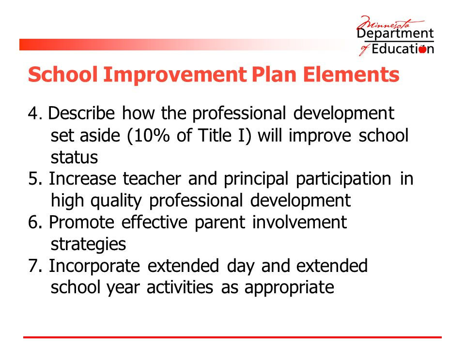 School Improvement Plan Elements 4.