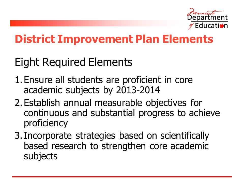 District Improvement Plan Elements Eight Required Elements 1.Ensure all students are proficient in core academic subjects by 2013-2014 2.Establish ann