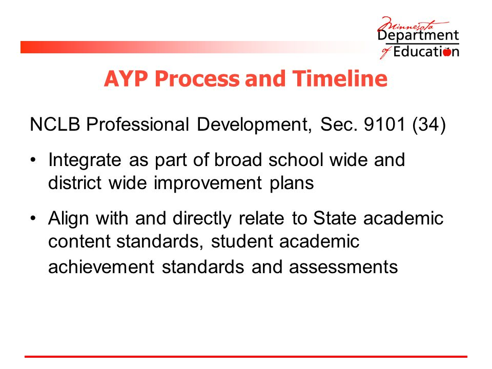 AYP Process and Timeline NCLB Professional Development, Sec. 9101 (34) Integrate as part of broad school wide and district wide improvement plans Alig