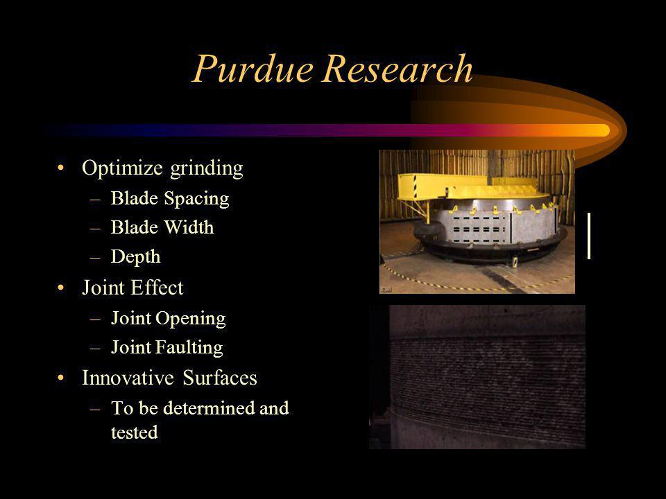 Purdue Research Optimize grinding –Blade Spacing –Blade Width –Depth Joint Effect –Joint Opening –Joint Faulting Innovative Surfaces –To be determined and tested