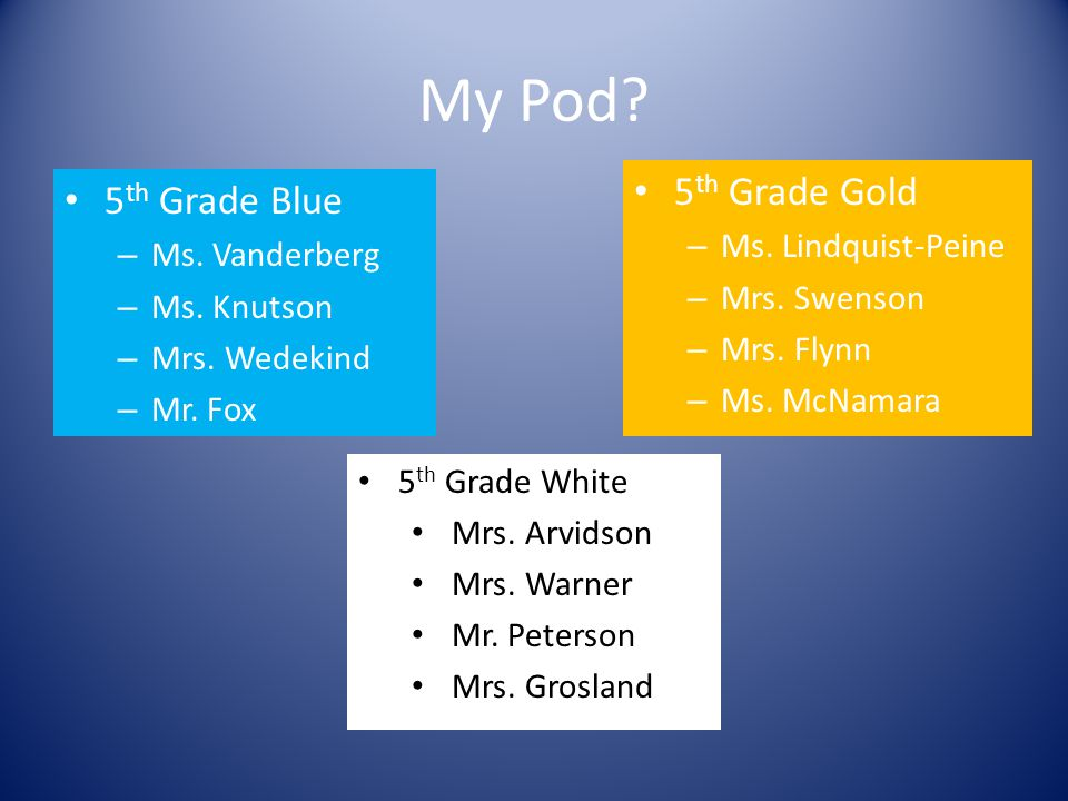 My Pod? 5 th Grade Blue – Ms. Vanderberg – Ms. Knutson – Mrs. Wedekind – Mr. Fox 5 th Grade Gold – Ms. Lindquist-Peine – Mrs. Swenson – Mrs. Flynn – M