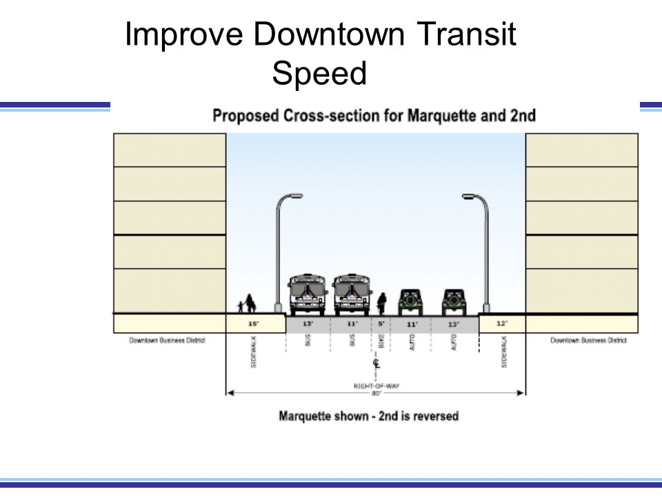 Improve Downtown Transit Speed