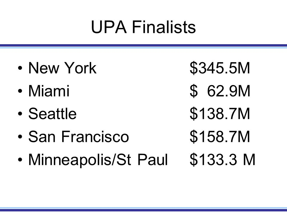 UPA Timeline Federal funds released: - $1.6M to MnDOT; $13.2M for 35W North Legislative authorities required - within 90 days of next session opening - 20% local match Release of remaining federal funds Sept 30, 2009 Implementation –Downtown Mpls by Dec 31, 2009