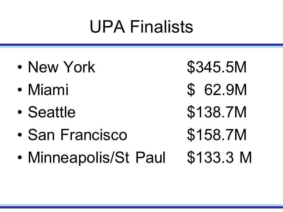 UPA Finalists New York$345.5M Miami$ 62.9M Seattle$138.7M San Francisco$158.7M Minneapolis/St Paul$133.3 M