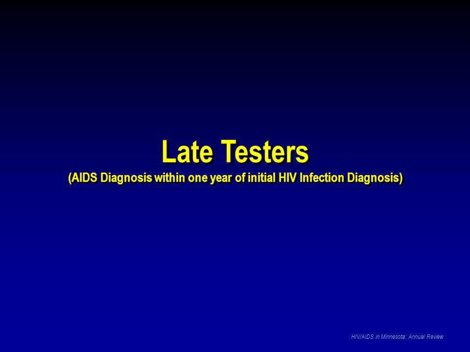 Late Testers (AIDS Diagnosis within one year of initial HIV Infection Diagnosis) Late Testers (AIDS Diagnosis within one year of initial HIV Infection Diagnosis) HIV/AIDS in Minnesota: Annual Review