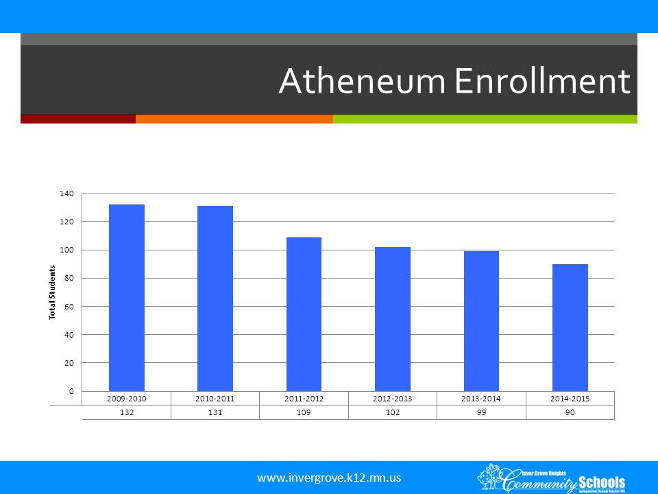 www.invergrove.k12.mn.us Atheneum Enrollment