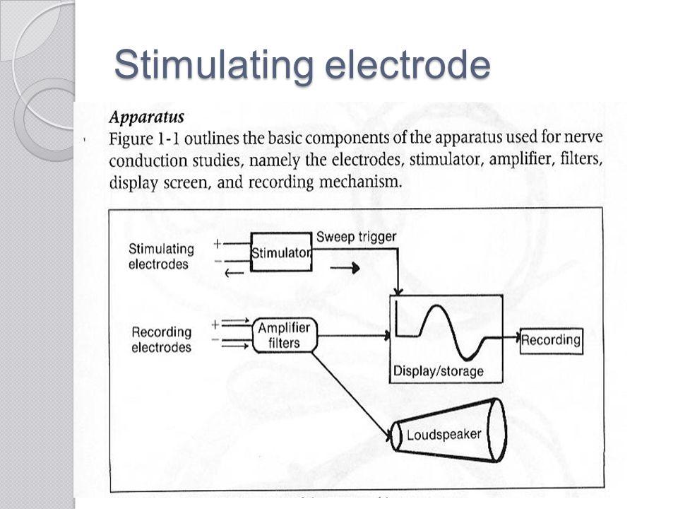 Stimulating electrode