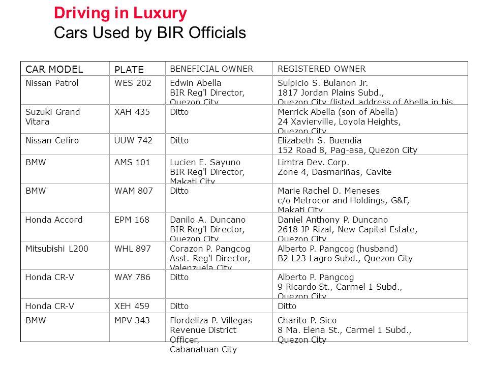 CAR MODELPLATE NO. BENEFICIAL OWNERREGISTERED OWNER Nissan PatrolWES 202Edwin Abella BIR Reg'l Director, Quezon City Sulpicio S. Bulanon Jr. 1817 Jord