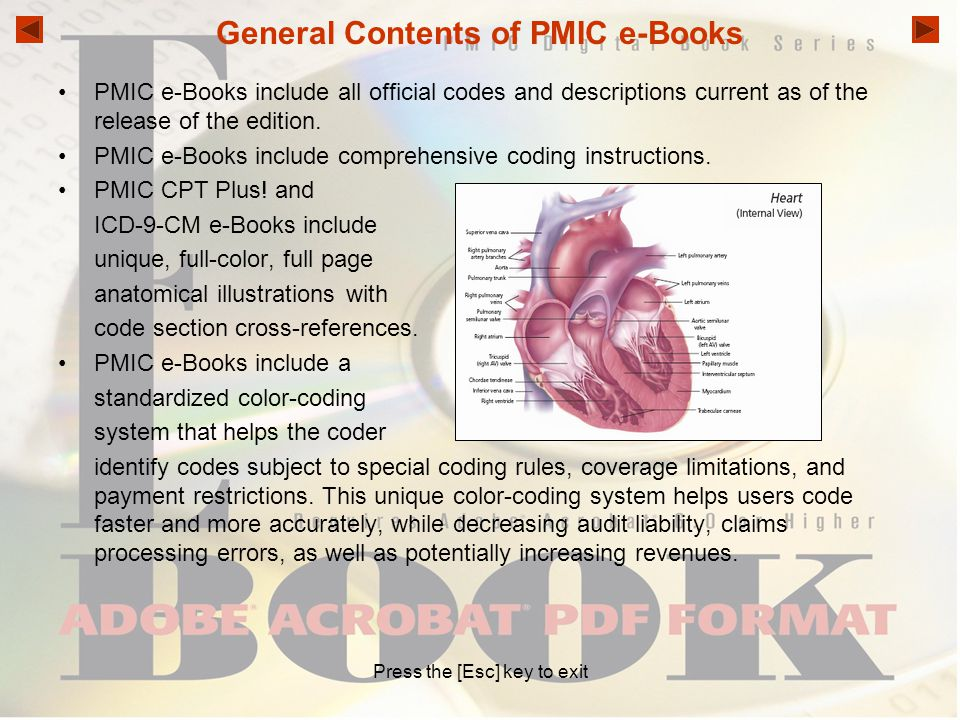General Contents of PMIC e-Books PMIC e-Books include all official codes and descriptions current as of the release of the edition. PMIC e-Books inclu