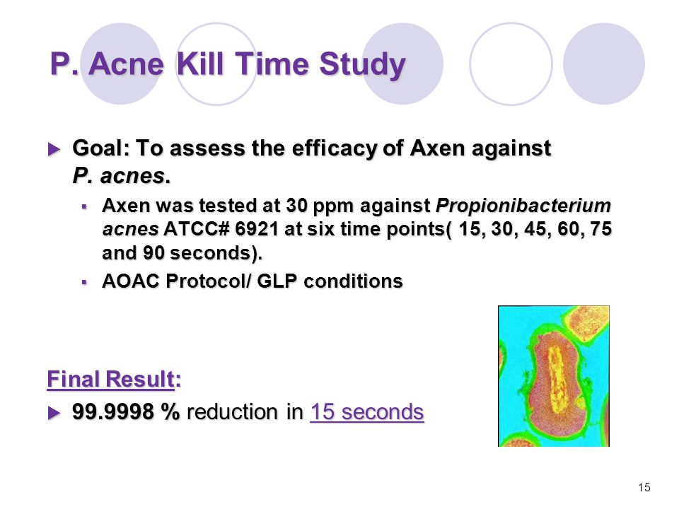 P. Acne Kill Time Study  Goal: To assess the efficacy of Axen against P. acnes.  Axen was tested at 30 ppm against Propionibacterium acnes ATCC# 692