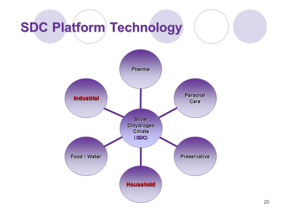 SilverDihydrogenCitrate (SDC) Pharma PersonalCare Preservative Household Food / Water Industrial SDC Platform Technology 20