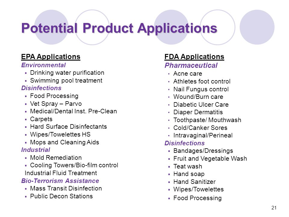 Potential Product Applications 21 EPA Applications Environmental  Drinking water purification  Swimming pool treatment Disinfections  Food Processing  Vet Spray – Parvo  Medical/Dental Inst.
