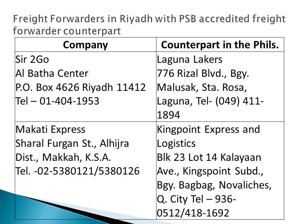 CompanyCounterpart in the Phils. Sir 2Go Al Batha Center P.O.