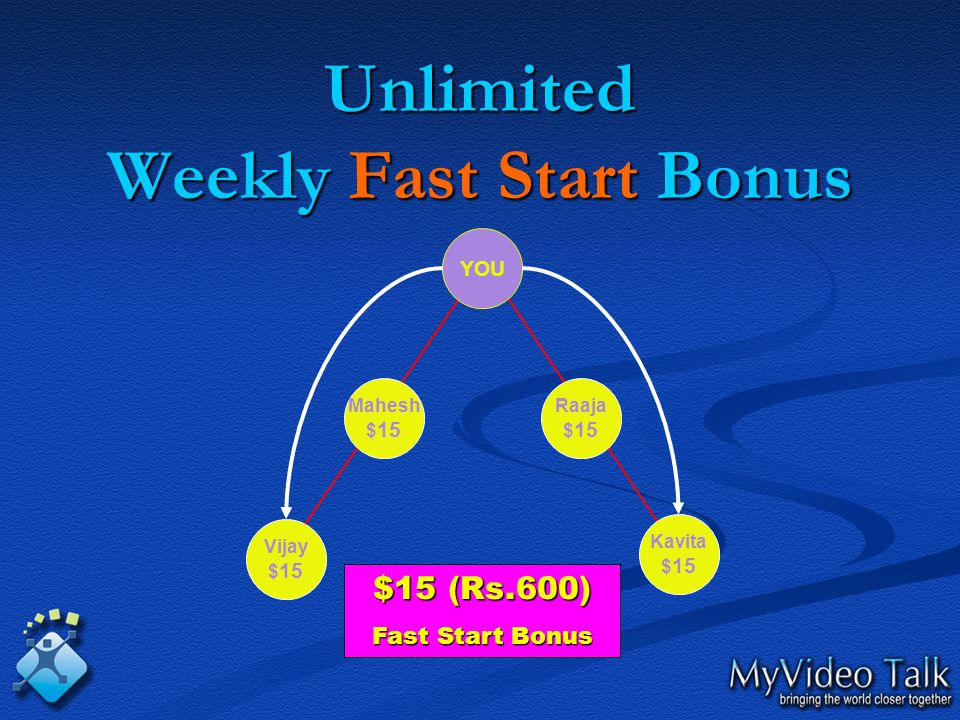Unlimited Weekly Fast Start Bonus $15 (Rs.600) Fast Start Bonus YOU Mahesh $ 15 Raaja $ 15 Kavita $ 15 Vijay $ 15