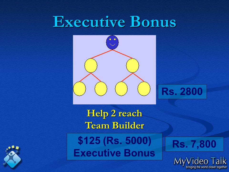 Executive Bonus Help 2 reach Team Builder $125 (Rs. 5000) Executive Bonus Rs. 2800 Rs. 7,800