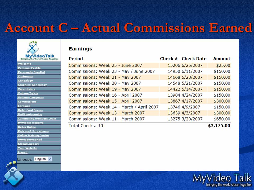 Account C – Actual Commissions Earned