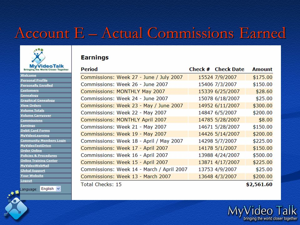 Account E – Actual Commissions Earned