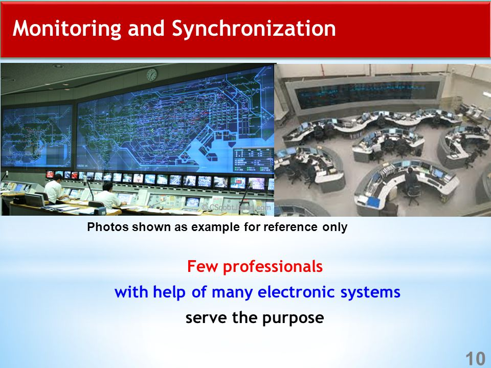 Monitoring and Synchronization Few professionals with help of many electronic systems serve the purpose 10 Photos shown as example for reference only