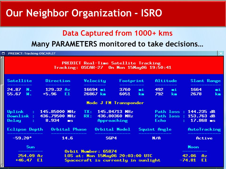 Our Neighbor Organization - ISRO Data Captured from 1000+ kms Many PARAMETERS monitored to take decisions…