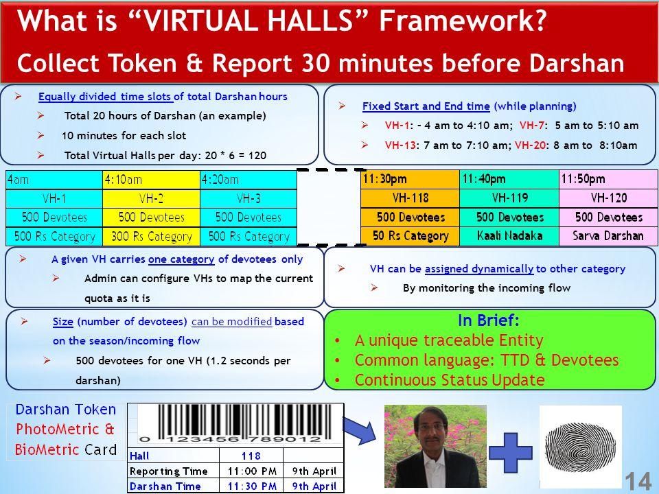What is VIRTUAL HALLS Framework.
