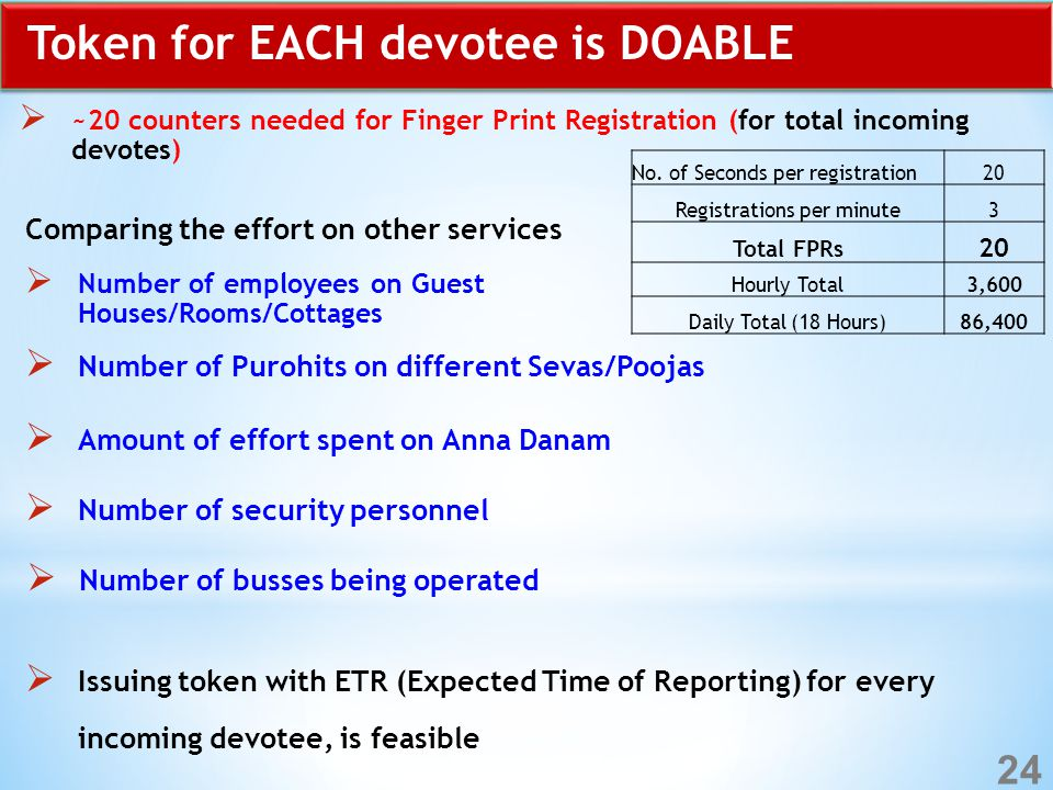 Token for EACH devotee is DOABLE  ~20 counters needed for Finger Print Registration (for total incoming devotes) Comparing the effort on other services  Number of employees on Guest Houses/Rooms/Cottages  Number of busses being operated  Number of Purohits on different Sevas/Poojas  Amount of effort spent on Anna Danam  Number of security personnel  Issuing token with ETR (Expected Time of Reporting) for every incoming devotee, is feasible No.