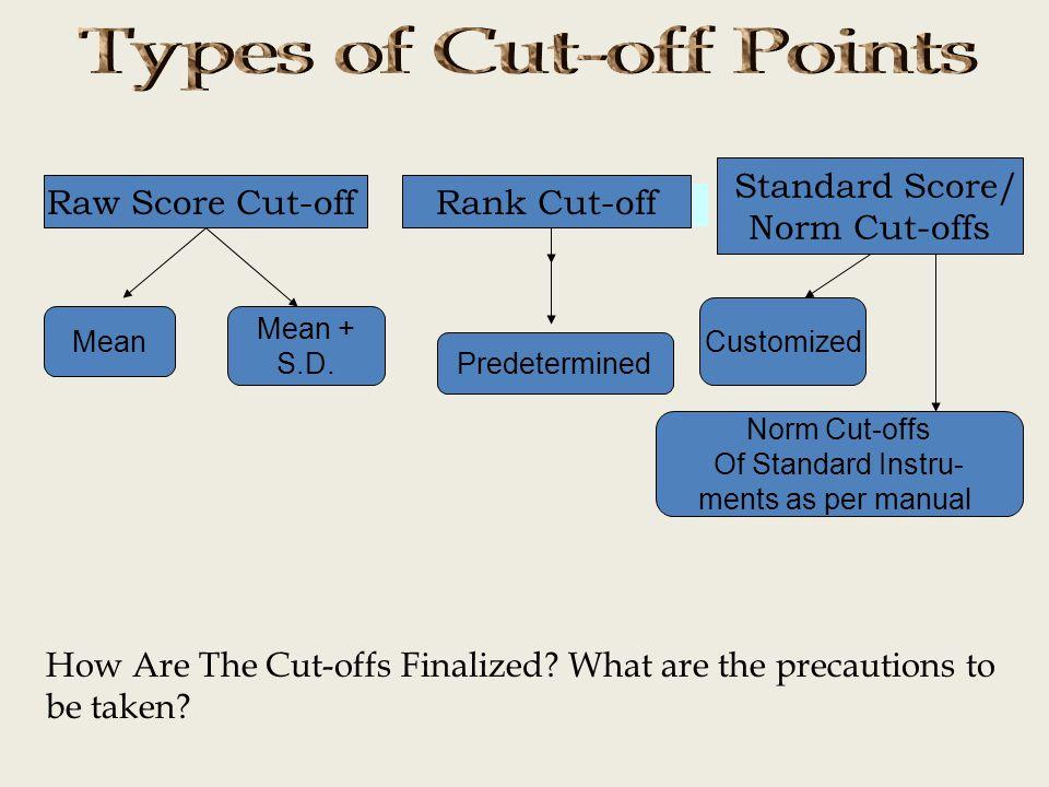 Raw Score Cut-offRank Cut-off Standard Score/ Norm Cut-offs Mean Mean + S.D.