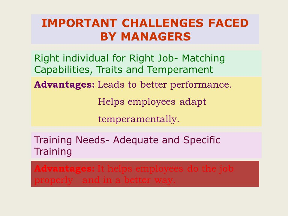 IMPORTANT CHALLENGES FACED BY MANAGERS Right individual for Right Job- Matching Capabilities, Traits and Temperament Training Needs- Adequate and Specific Training Advantages: Leads to better performance.
