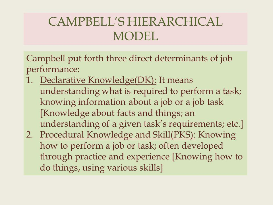 CAMPBELL'S HIERARCHICAL MODEL Campbell put forth three direct determinants of job performance: 1.Declarative Knowledge(DK): It means understanding what is required to perform a task; knowing information about a job or a job task [Knowledge about facts and things; an understanding of a given task's requirements; etc.] 2.Procedural Knowledge and Skill(PKS): Knowing how to perform a job or task; often developed through practice and experience [Knowing how to do things, using various skills]