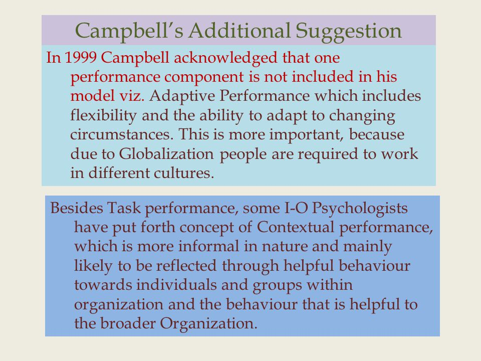 Campbell's Additional Suggestion In 1999 Campbell acknowledged that one performance component is not included in his model viz.