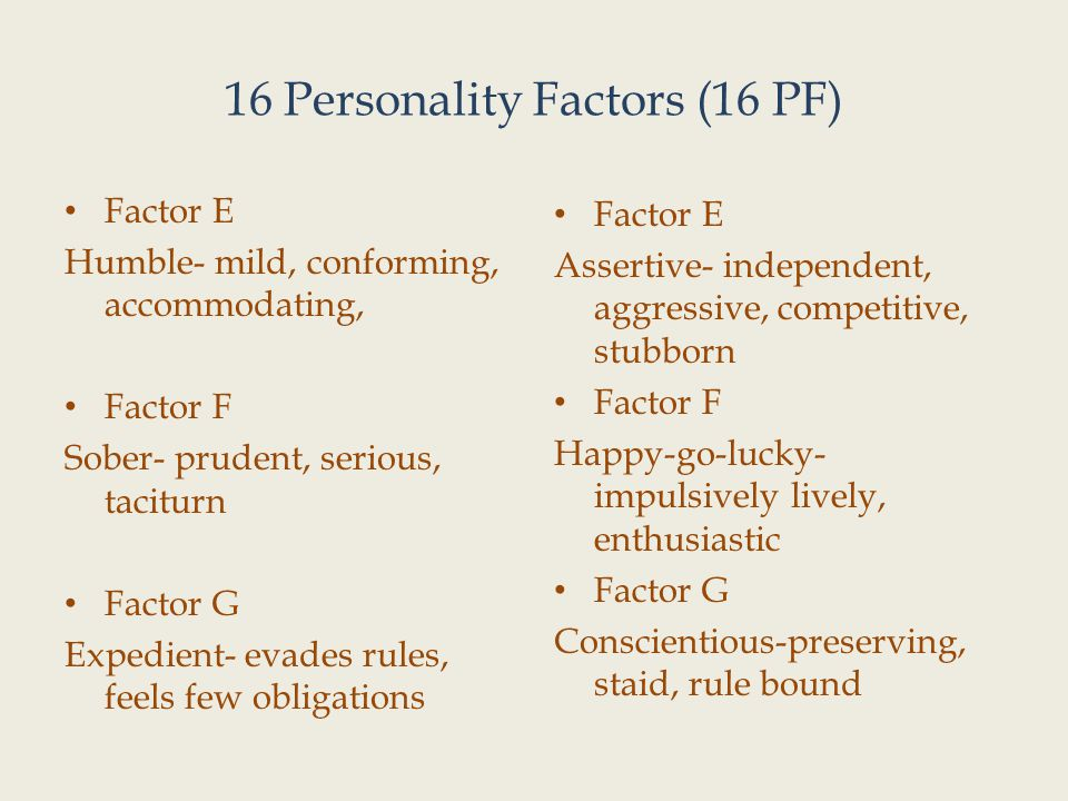 16 Personality Factors (16 PF) Factor E Humble- mild, conforming, accommodating, Factor F Sober- prudent, serious, taciturn Factor G Expedient- evades rules, feels few obligations Factor E Assertive- independent, aggressive, competitive, stubborn Factor F Happy-go-lucky- impulsively lively, enthusiastic Factor G Conscientious-preserving, staid, rule bound
