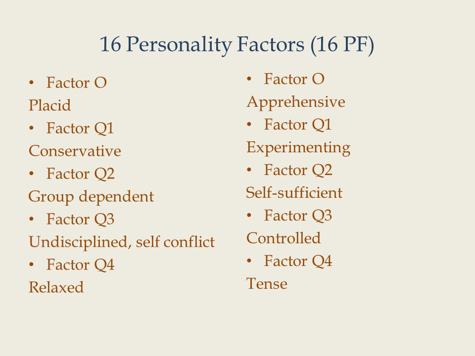 16 Personality Factors (16 PF) Factor O Placid Factor Q1 Conservative Factor Q2 Group dependent Factor Q3 Undisciplined, self conflict Factor Q4 Relaxed Factor O Apprehensive Factor Q1 Experimenting Factor Q2 Self-sufficient Factor Q3 Controlled Factor Q4 Tense