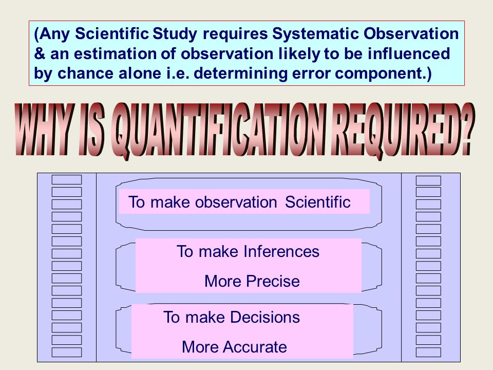 To make observation Scientific (Any Scientific Study requires Systematic Observation & an estimation of observation likely to be influenced by chance alone i.e.