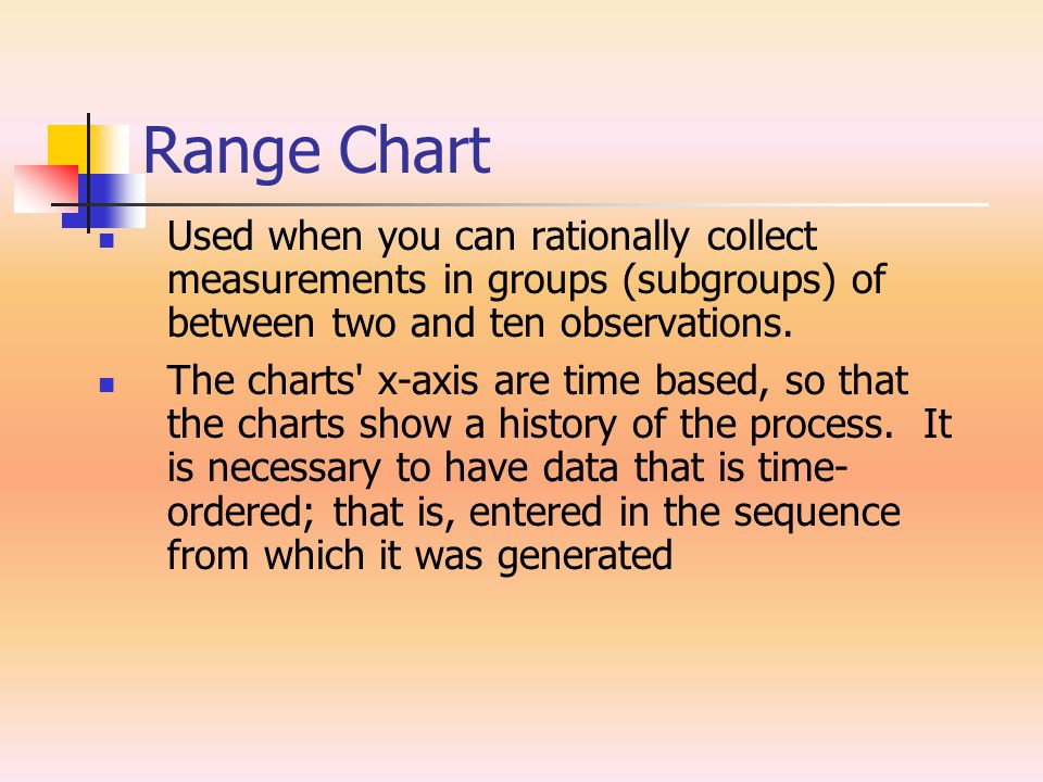 Range Chart Used when you can rationally collect measurements in groups (subgroups) of between two and ten observations. The charts' x-axis are time b