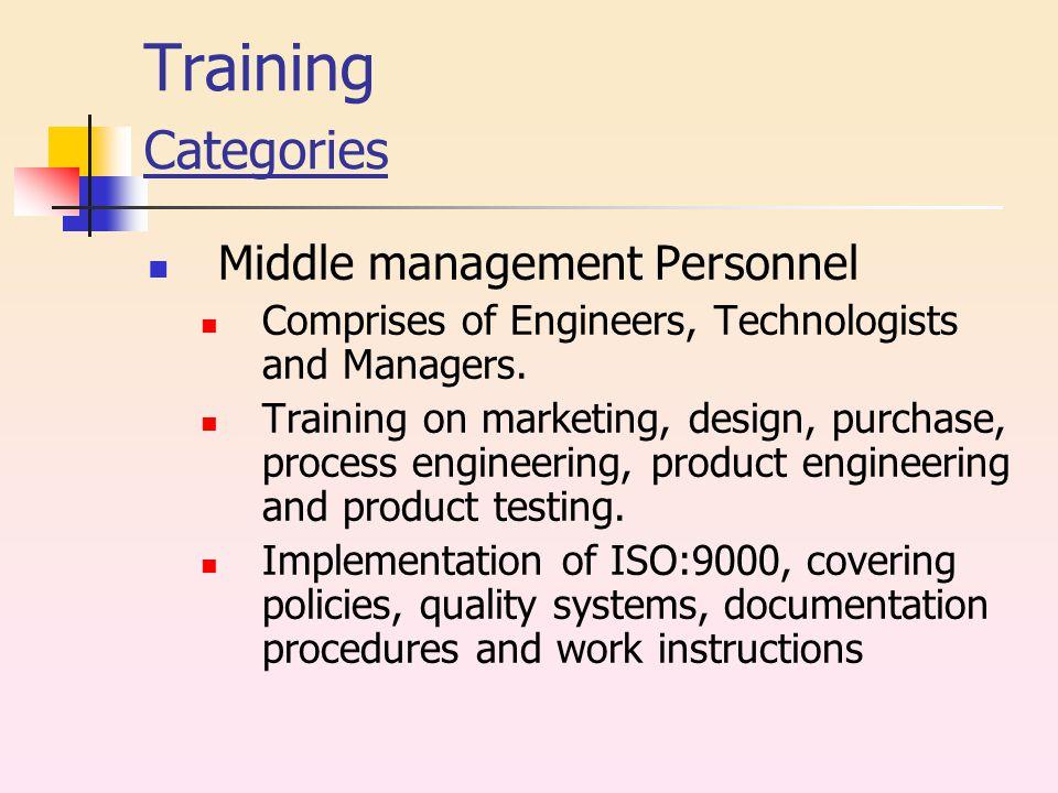 Bench marking Tools 1.Process study & Analysis 2.