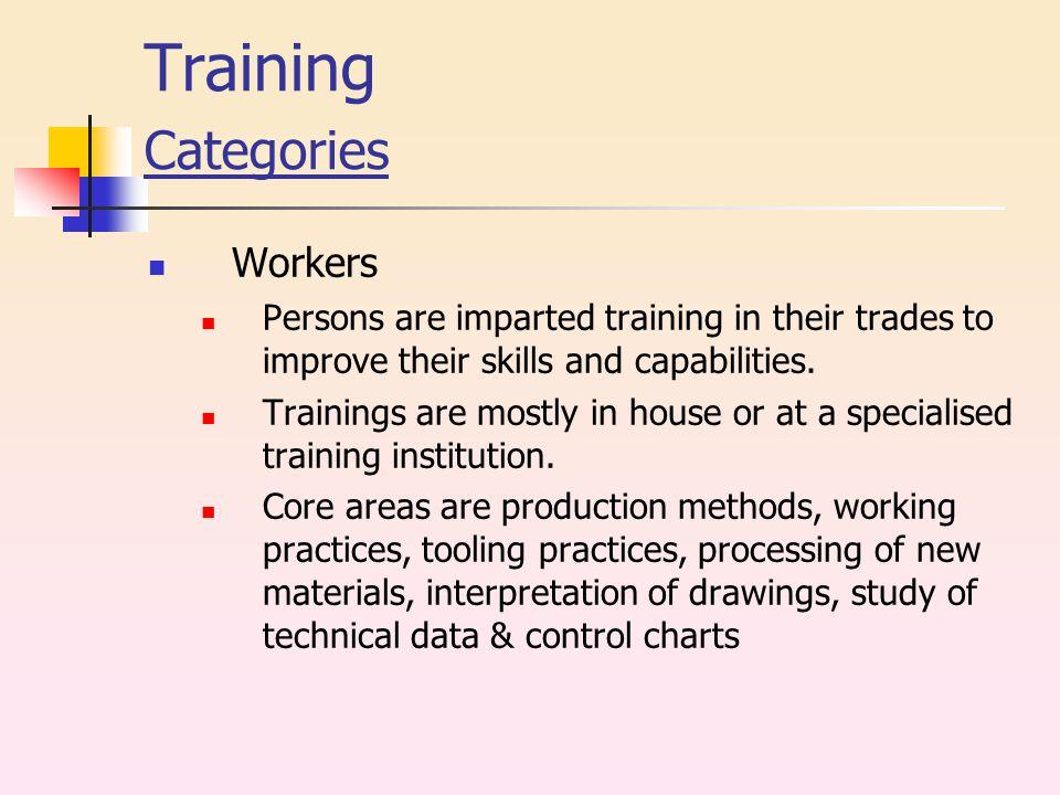 Quality Circles Organization consists of Members Leaders Facilitators Steering committee