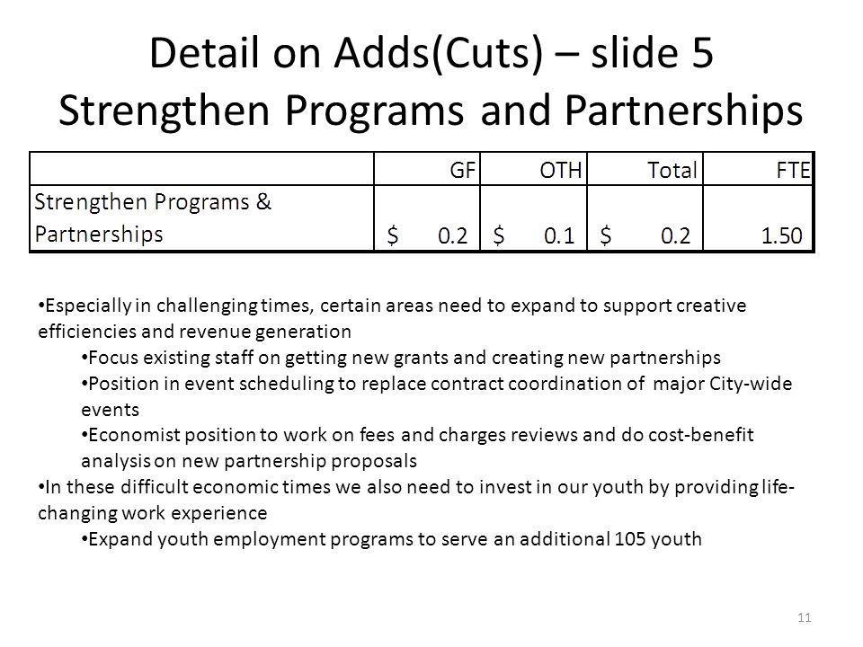 Detail on Adds(Cuts) – slide 5 Strengthen Programs and Partnerships Especially in challenging times, certain areas need to expand to support creative