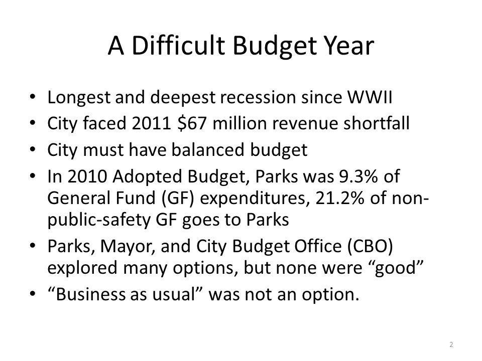 A Difficult Budget Year Longest and deepest recession since WWII City faced 2011 $67 million revenue shortfall City must have balanced budget In 2010