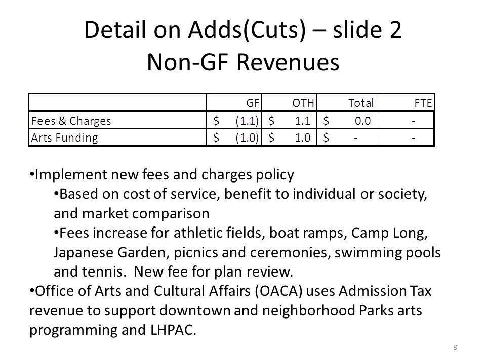 Detail on Adds(Cuts) – slide 2 Non-GF Revenues Implement new fees and charges policy Based on cost of service, benefit to individual or society, and m