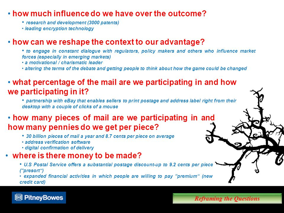 Reframing the Questions how much influence do we have over the outcome.