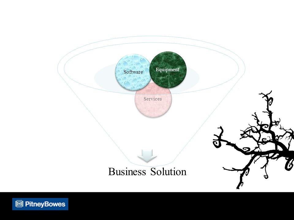 Business Solution ServicesSoftwareEquipment