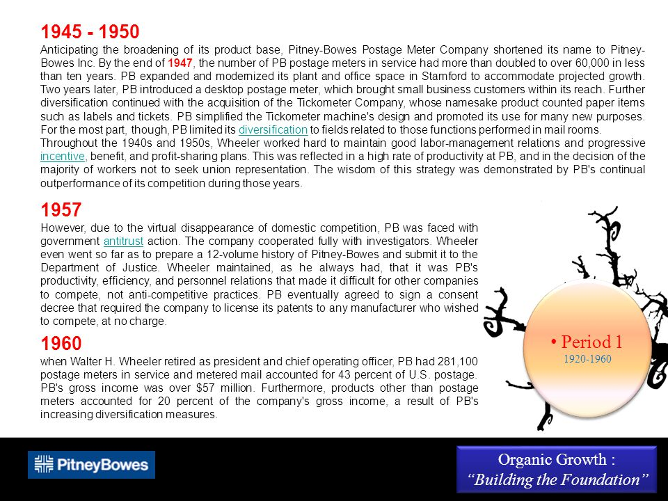 Period 1 1920-1960 Period 1 1920-1960 Organic Growth : Building the Foundation Organic Growth : Building the Foundation 1945 - 1950 Anticipating the broadening of its product base, Pitney-Bowes Postage Meter Company shortened its name to Pitney- Bowes Inc.