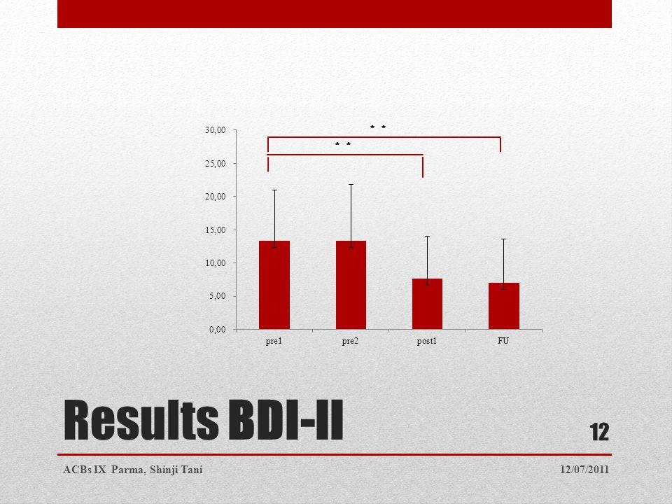 Results BDI-II ** 12/07/2011ACBs IX Parma, Shinji Tani 12