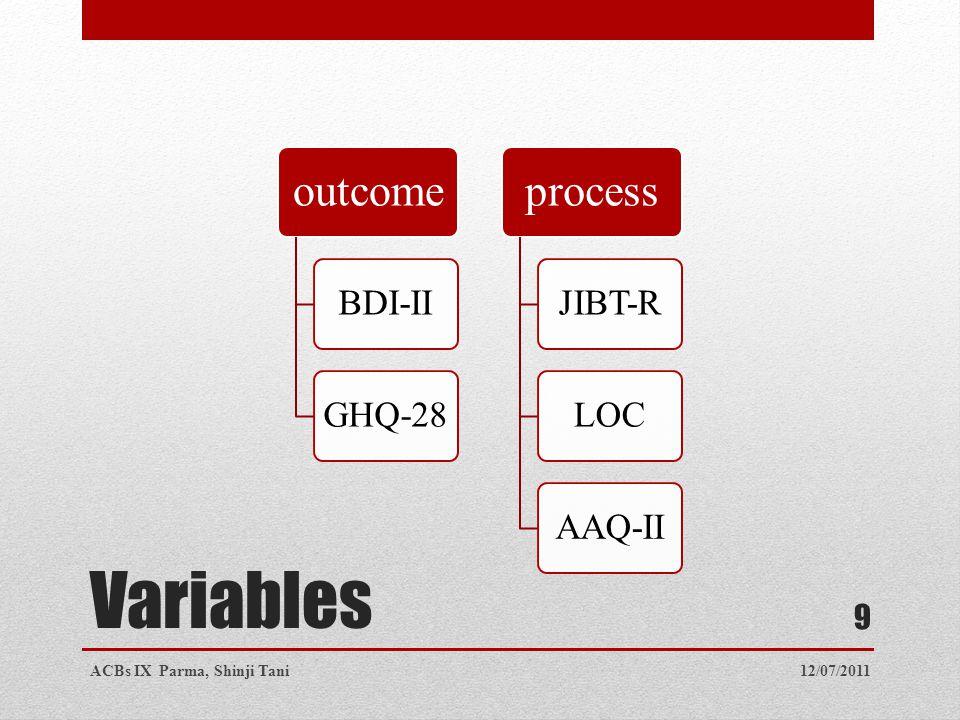 Variables outcome BDI-IIGHQ-28 process JIBT-RLOCAAQ-II 12/07/2011ACBs IX Parma, Shinji Tani 9