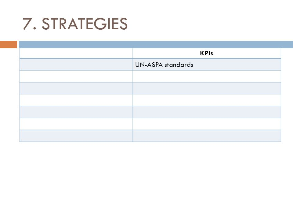 7. STRATEGIES KPIs UN-ASPA standards