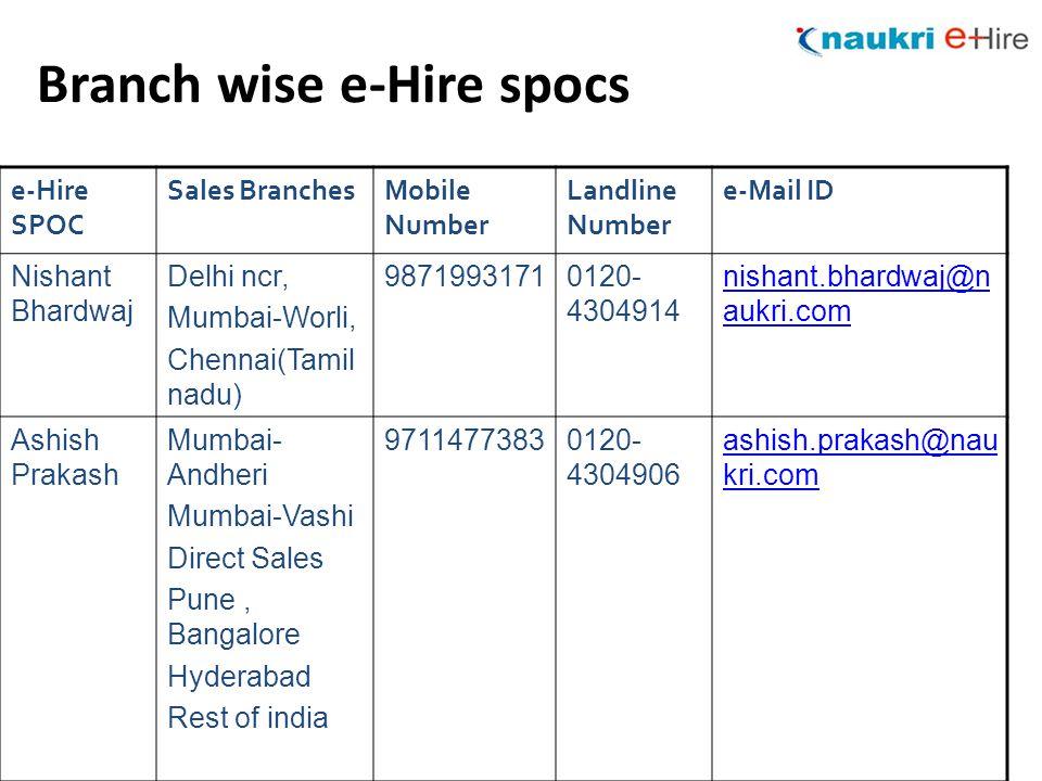 Branch wise e-Hire spocs e-Hire SPOC Sales BranchesMobile Number Landline Number e-Mail ID Nishant Bhardwaj Delhi ncr, Mumbai-Worli, Chennai(Tamil nadu) 98719931710120- 4304914 nishant.bhardwaj@n aukri.com Ashish Prakash Mumbai- Andheri Mumbai-Vashi Direct Sales Pune, Bangalore Hyderabad Rest of india 97114773830120- 4304906 ashish.prakash@nau kri.com