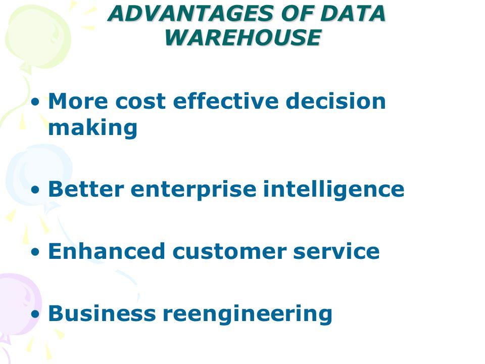 ADVANTAGES OF DATA WAREHOUSE ADVANTAGES OF DATA WAREHOUSE More cost effective decision making Better enterprise intelligence Enhanced customer service