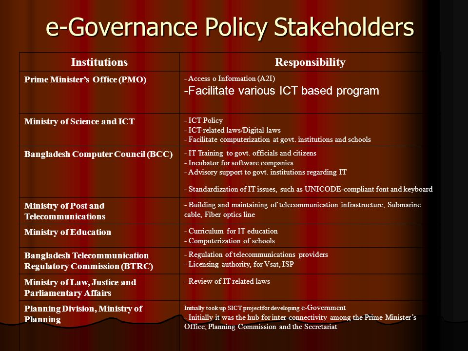 e-Governance Policy Stakeholders InstitutionsResponsibility Prime Minister's Office (PMO) - Access o Information (A2I) -Facilitate various ICT based program Ministry of Science and ICT - ICT Policy - ICT-related laws/Digital laws - Facilitate computerization at govt.