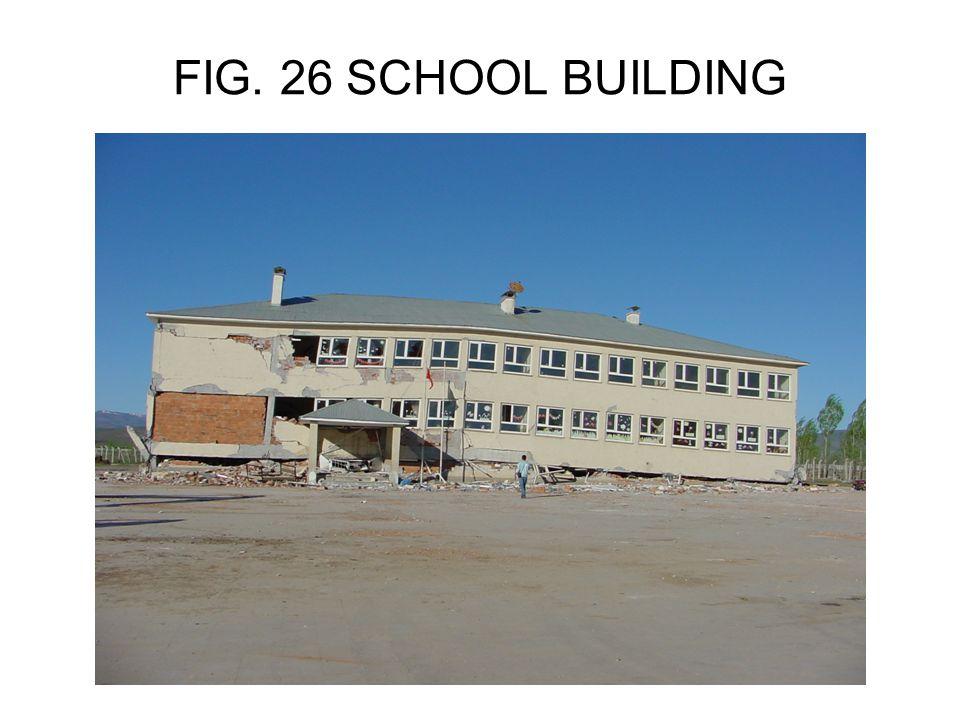 FIG. 26 SCHOOL BUILDING