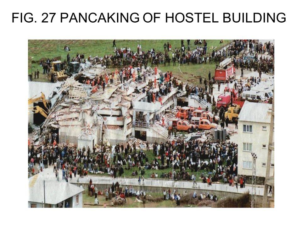 FIG. 27 PANCAKING OF HOSTEL BUILDING